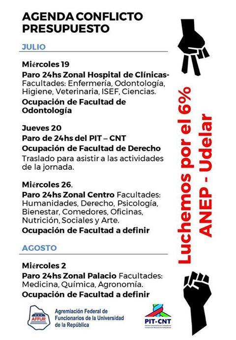 Movilizaciones por presupuesto en la Facultad de Odontología